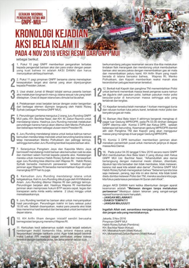 Kronologi Aksi Damai 4/11 yang Resmi Dikeluarkan Oleh GNPF MUI