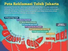 Dalam sebuah studi dari kelompok mahasiswa dari Universitas Indonesia, yang berjudul Analisis Kebijakan Reklamasi Teluk Dki Jakarta Dari Sudut Pandang Masyarakat Dan Nelayan, disebutkan setidaknya ada empat dampak negatif dari proyek reklamasi.